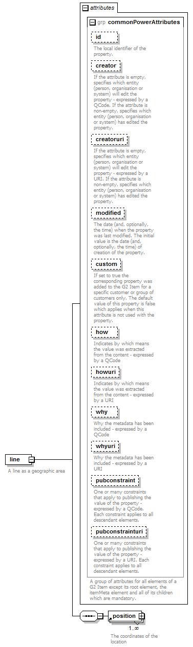 Index of /std/NewsML-G2/2 23/specification/XML-Schema-Doc-Power